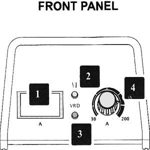 หน้าตู้ ARC200T